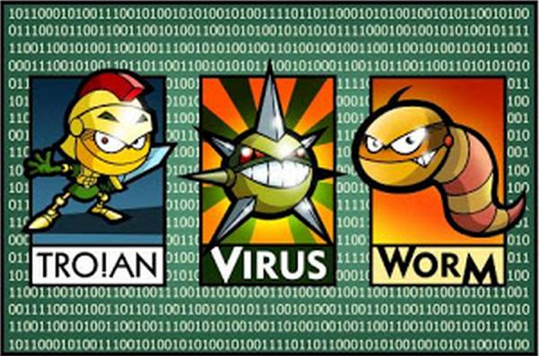 Trojan.MSIL.Agent
