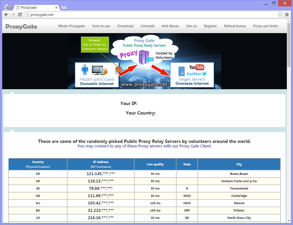 ProxyGate.net