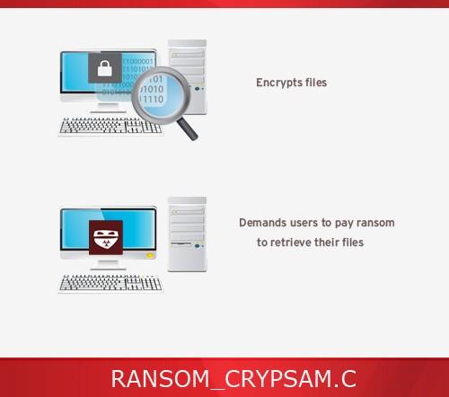 RANSOM_CRYPSAM.C