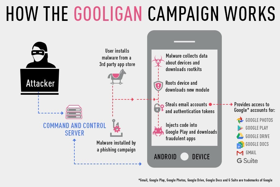 gooligan-working