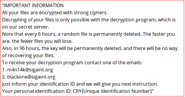 CryPy Ransomware