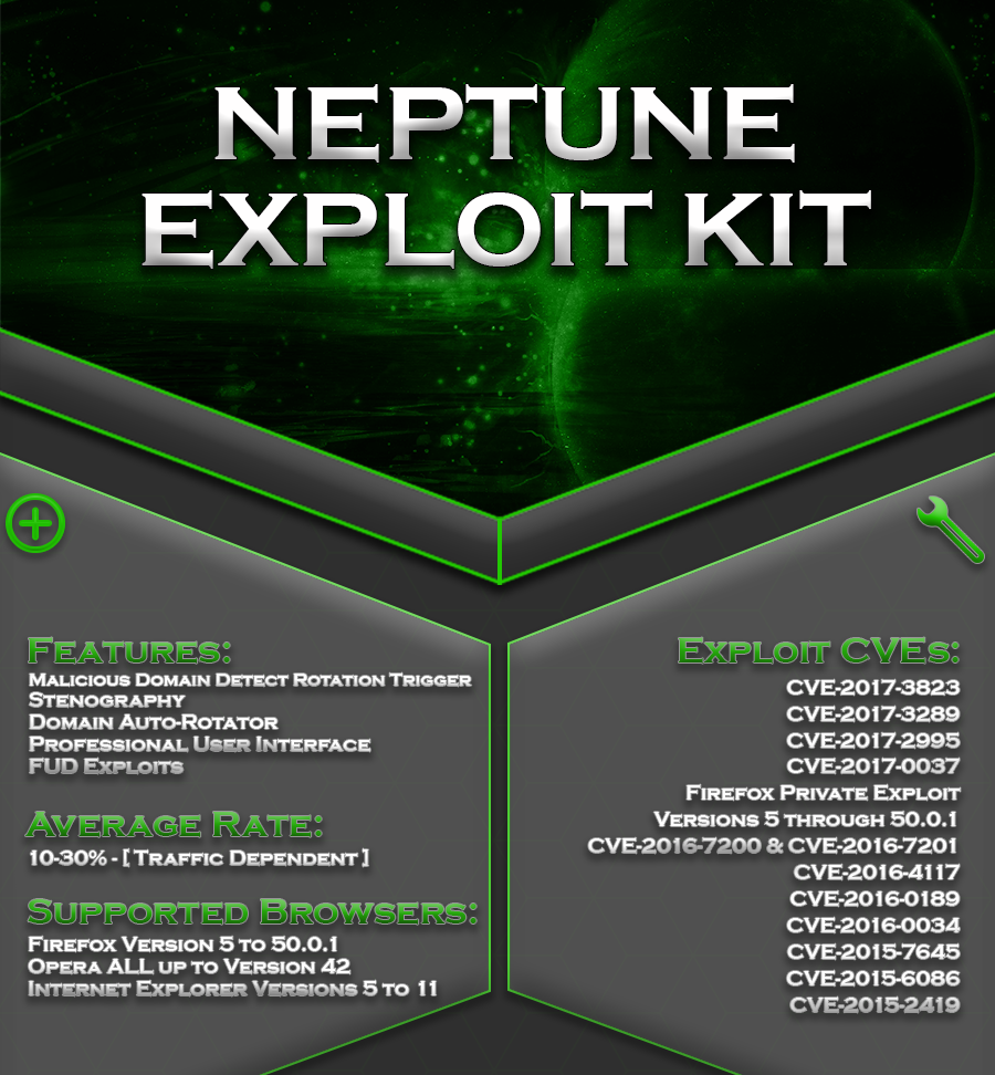 Neptune Exploit Kit