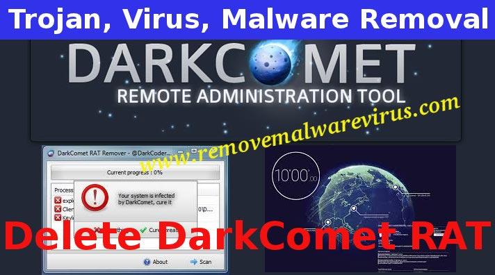 Eliminar DarkComet RAT