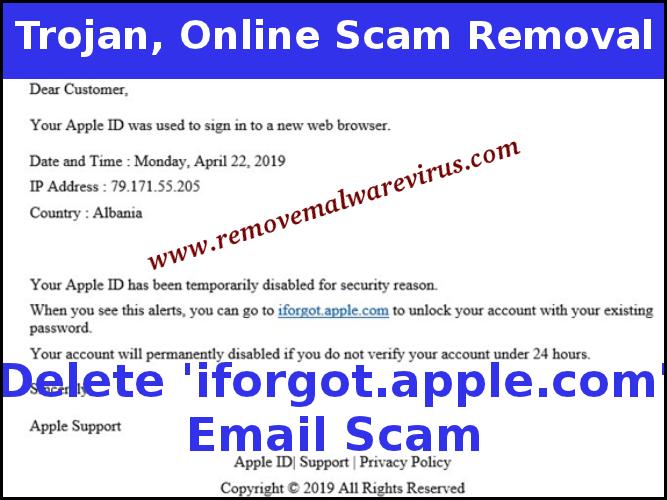 Delete iforgot.apple.com Email Scam